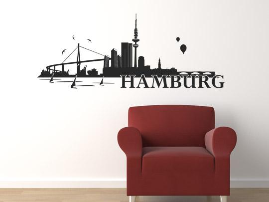 Lebensqualität in Hamburg